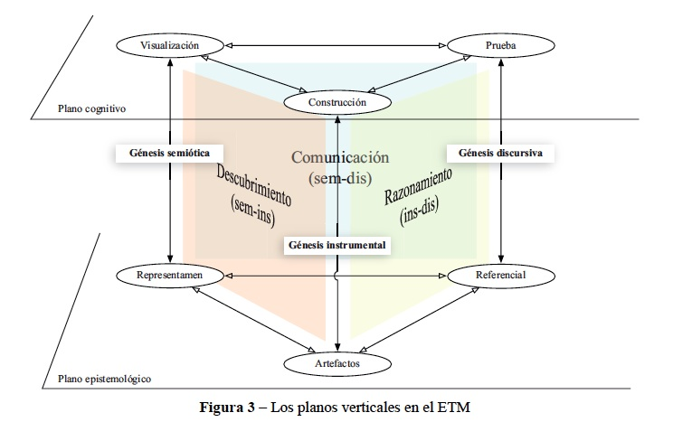 Simposio ETM 4.1