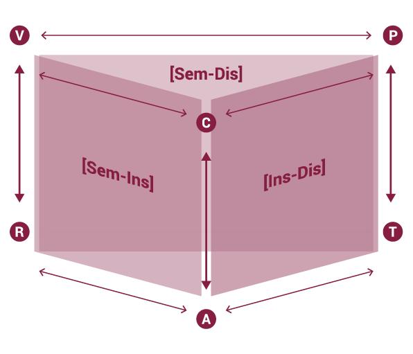 Simposio ETM 5.1